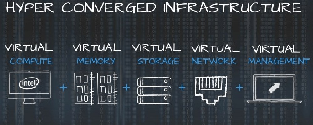Hyperconvergence et infrastructure
