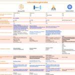comparatif_cloud_multicloud